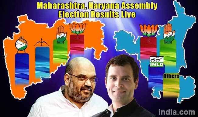 Maharashtra, Haryana State Assembly Election Results 2014 Live news Update: BJP wins 122 seats; Gets majority in Haryana with 47 seats