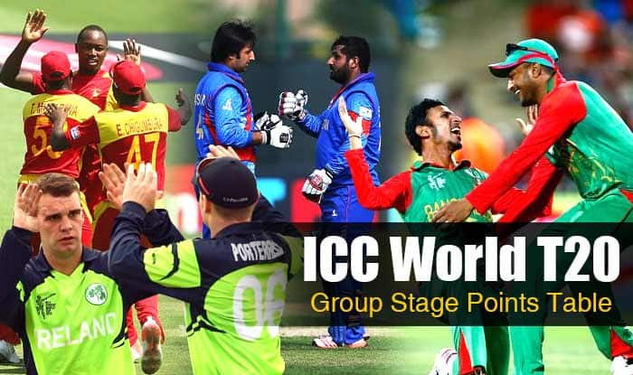 ICC T20 World Cup 2016 Qualifiers, Points Table & Team Standings: Live Updates on T20 WC 2016 Groups & Teams Standings