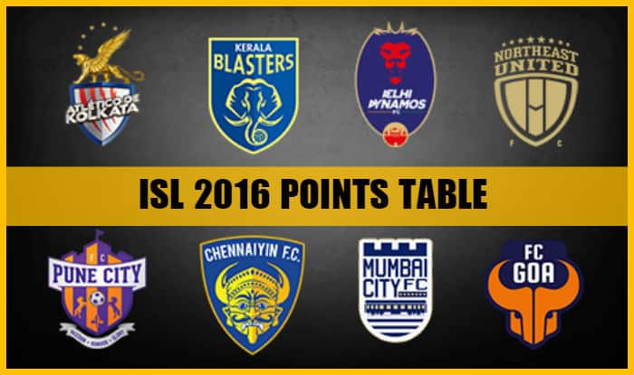 ISL 2016 Points Table, Team Standings, Match Results: Mumbai City FC finish at the top of the table