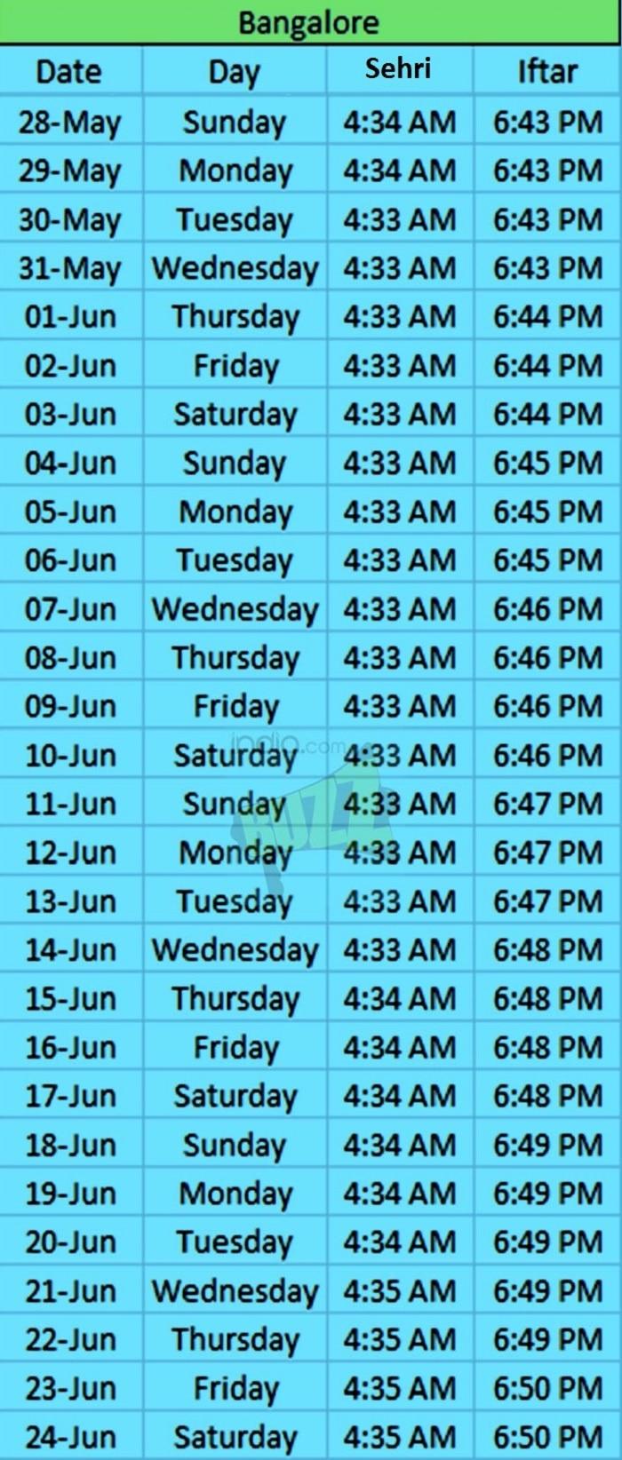 ramadan timing bangalore