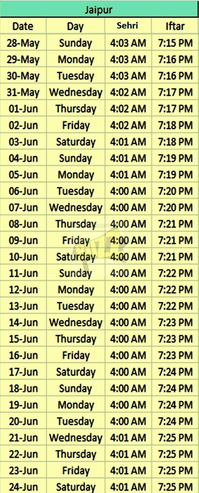 ramadan timing jaipur