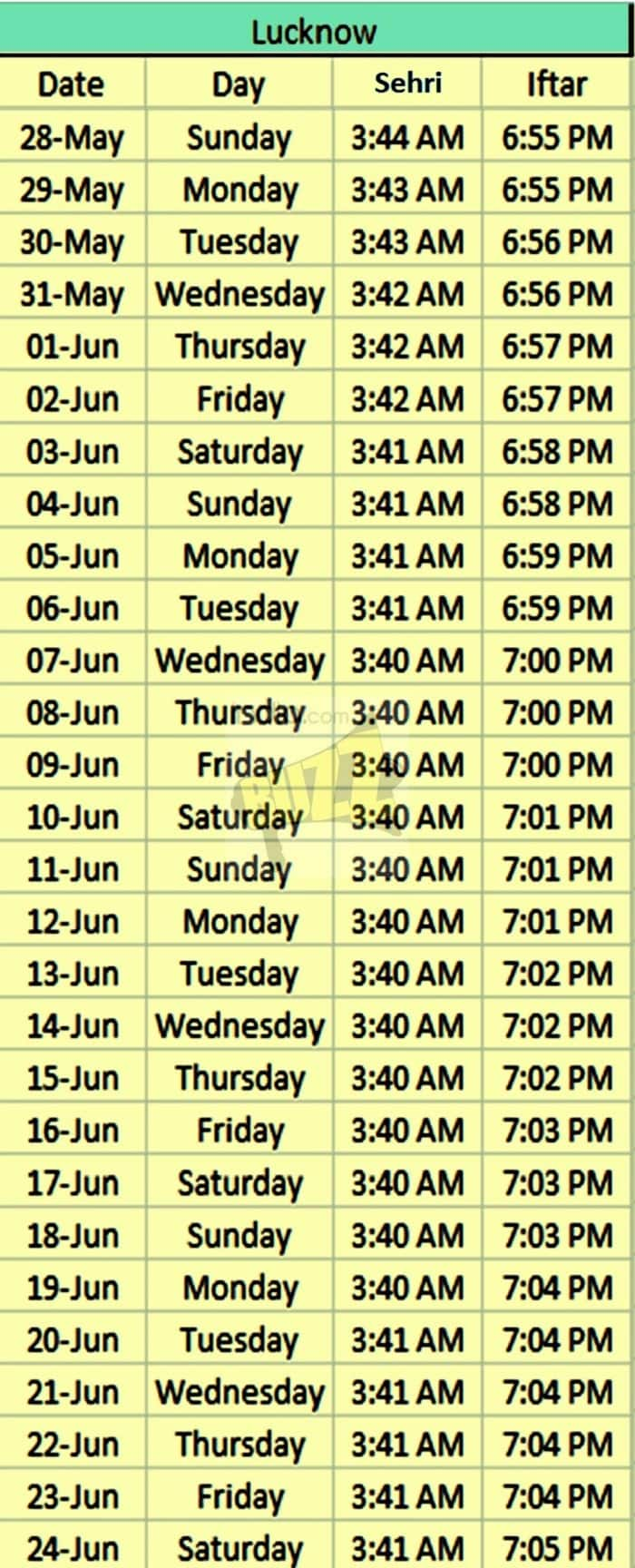 ramadan timing lucknow