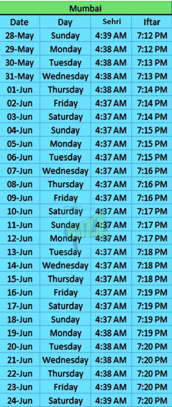 ramadan timing mumbai