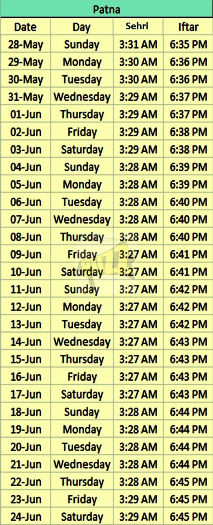 ramadan timing patna