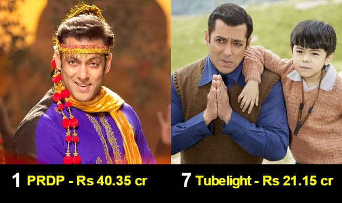 Tubelight Box Office Collection Report & Analysis: Salman Khan's latest release is his 7th highest opening day collection!
