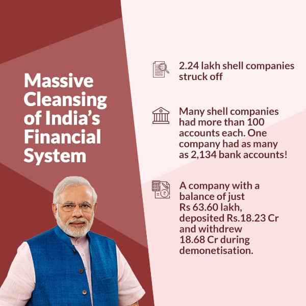Massive cleansing of India's financial system