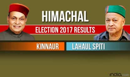 Kinnaur, Lahaul And Spiti Election 2017 Results Live News Updates: Counting For Vidhan Sabha Seats in Himachal Pradesh Begins
