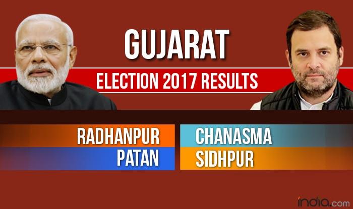Radhanpur, Chanasma, Patan, Sidhpur Election 2017 Results: Congress Reigns 3 Seats, BJP in One