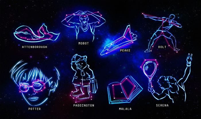 New Constellations Named After Harry Potter, Serena Williams, Malala Yousafzai; Aim to Get More People Interested in Science