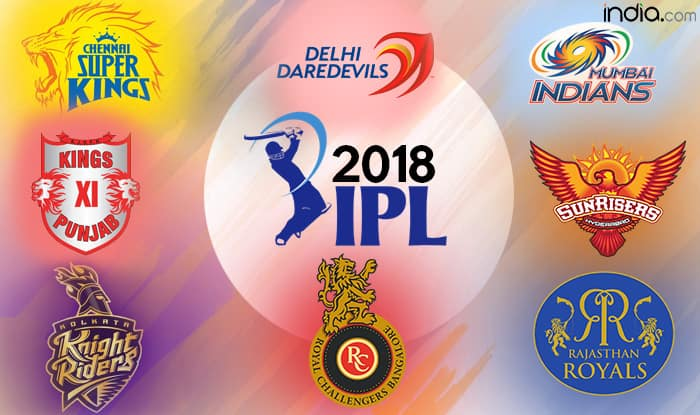 IPL 2018 Full Squads: Check Complete Payers List of IPL 11 Teams