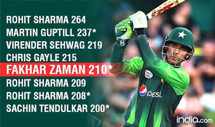 Fakhar Zaman double hundred vs Zimbabwe-in1
