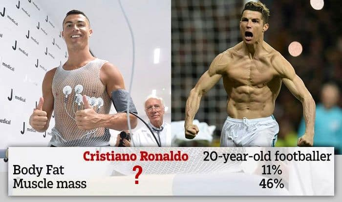 Cristiano Ronaldo's Body Better Than 20-Year Old, Juventus And Real Madrid Medical Tests Confirm