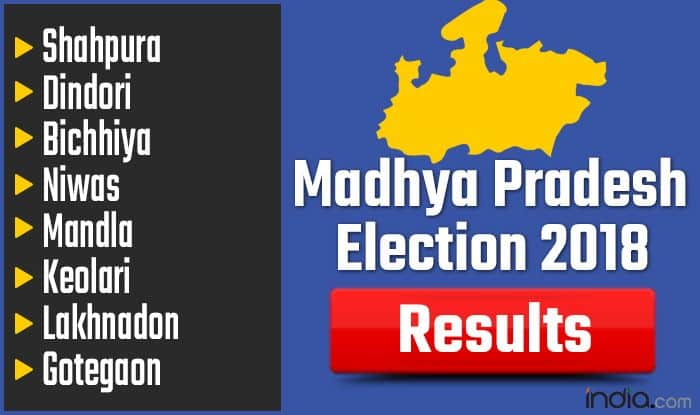 Madhya Pradesh Election 2018 Results: Shahpura, Dindori, Bichhiya, Niwas, Mandla, Keolari, Lakhnadon, Gotegaon Vote Counting Live Updates