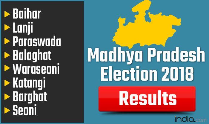 Madhya Pradesh Election 2018 Results: Baihar, Lanji, Paraswada, Balaghat, Waraseoni, Katangi, Barghat, Seoni
