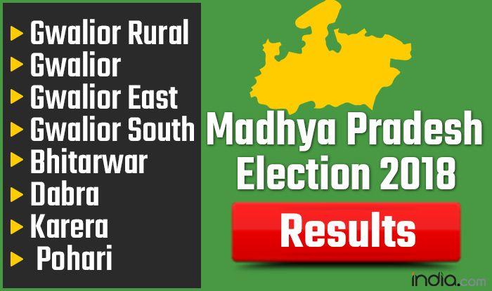 Madhya Pradesh Election 2018 Results: Gwalior Rural, Gwalior, Gwalior East, Gwalior South, Bhitarwar, Dabra, Karera, Pohari Vote Counting Live Updates