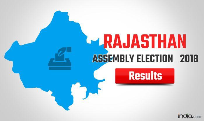 Rajasthan Election Results 2018 News Updates: Congress Heads Towards Win; Sachin Pilot, Ashok Gehlot in CM Race