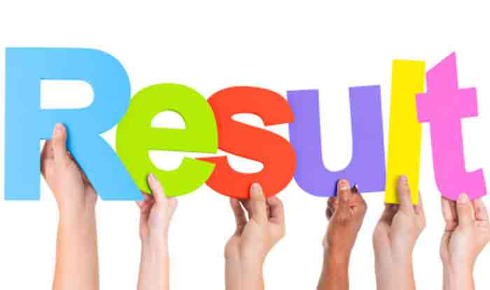 ICAI CA Intermediate Result May 2019