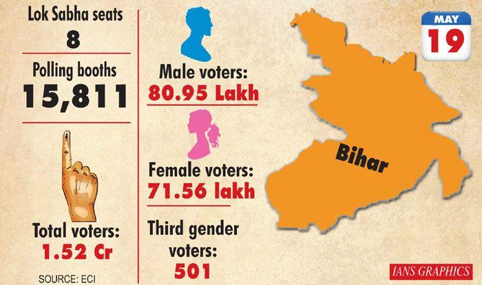 Lok Sabha Elections 2019 Bihar: Phase-VII. Photo Courtesy: IANS