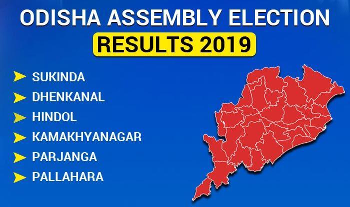 Odisha Assembly Election 2019 Results: Dhenkanal, Hindol, Kamakhyanagar, Parjanga, Pallahara Winners List