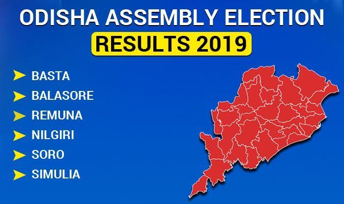 Odisha Assembly Election 2019 Results: Basta, Balasore, Remuna, Nilgiri, Soro, Simulia Winners List