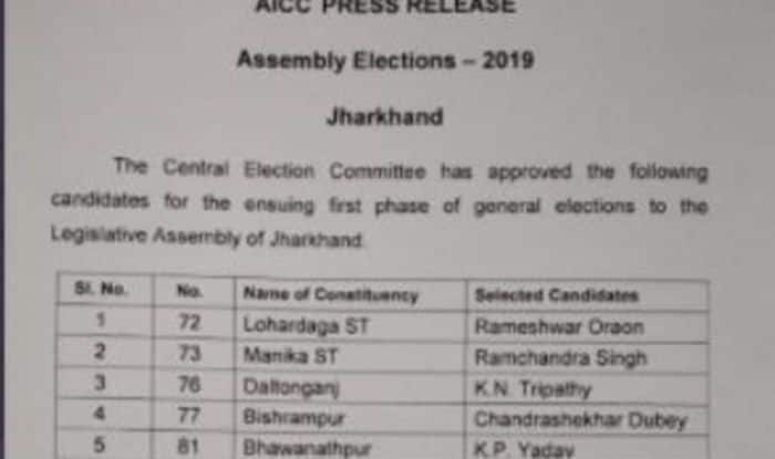 Jharkhand Assembly Polls: Congress Releases First List of Five Candidates