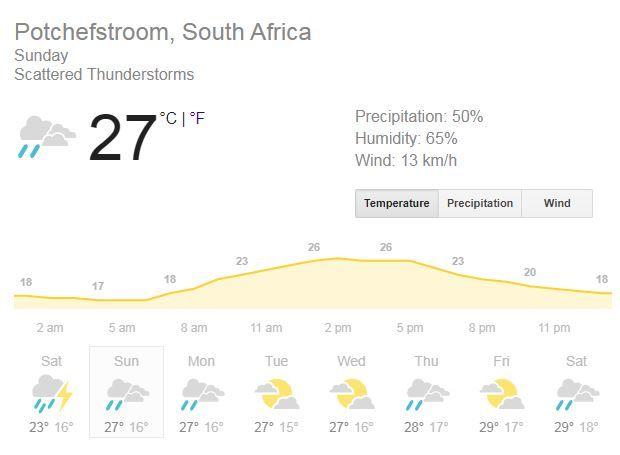 Potchefstroom Weather Forecast Ind U19 vs Ban U19, ICC Under 19 Cricket World Cup Final weather update live, Cricket News, potchefstroom weather history, yr weather potchefstroom, weersvoorspelling potchefstroom, weather potchefstroom 7 days, potchefstroom rainfall, weather in potchefstroom this weekend, potchefstroom weather 10 day forecast, weather forecast klerksdorp