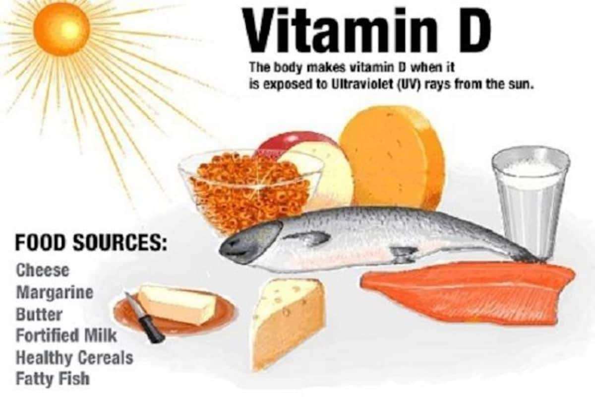 Covid 19 Lockdown Can Lead To Vitamin D Deficiency If You Re Not Going Out Here S Which Food Items Can Help