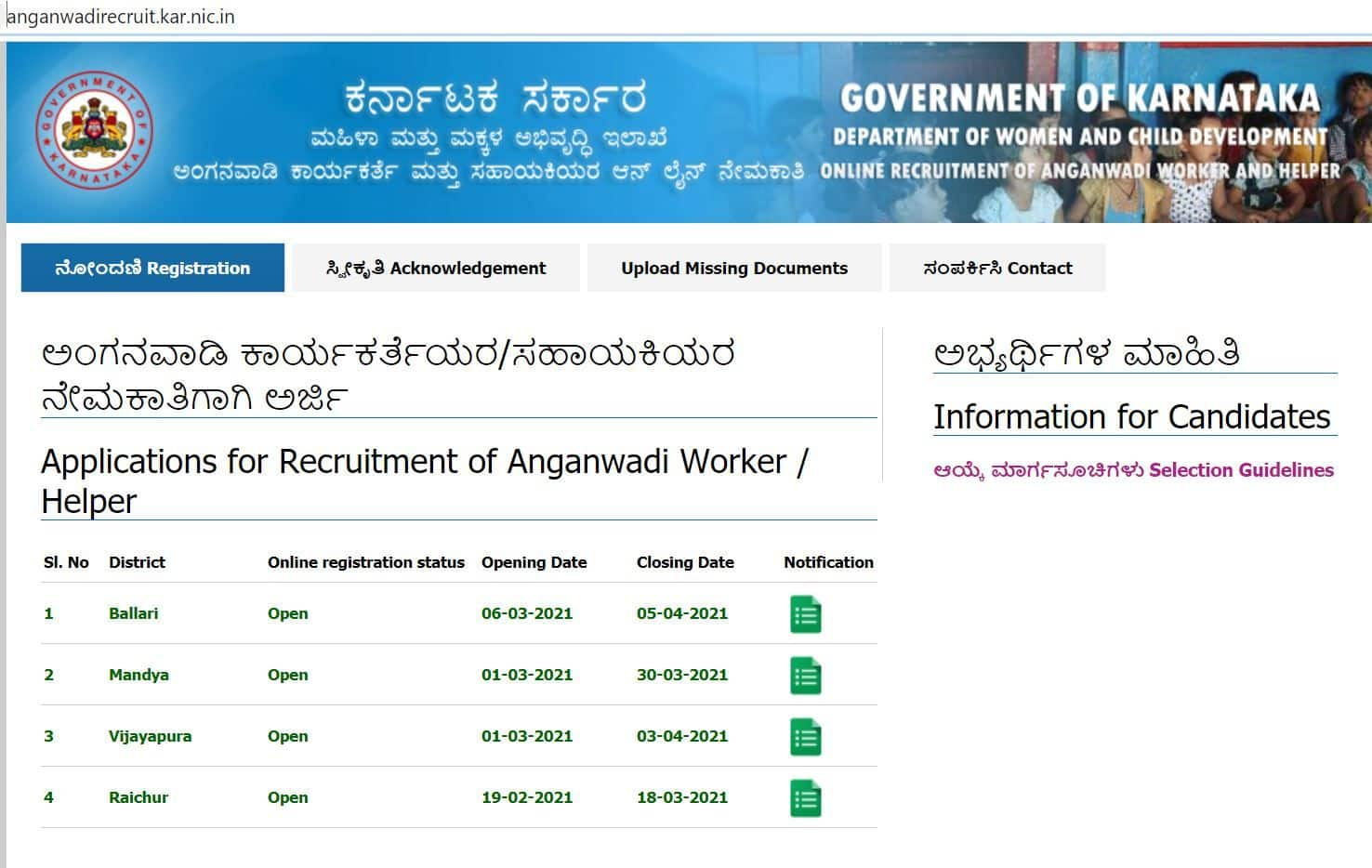 Bumper Vacancy at Anganwadis for 8th, 12th Pass; Apply Here