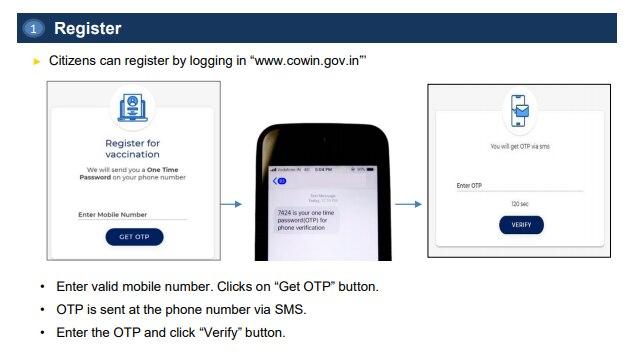 how to register/reschedule on CoWIN app