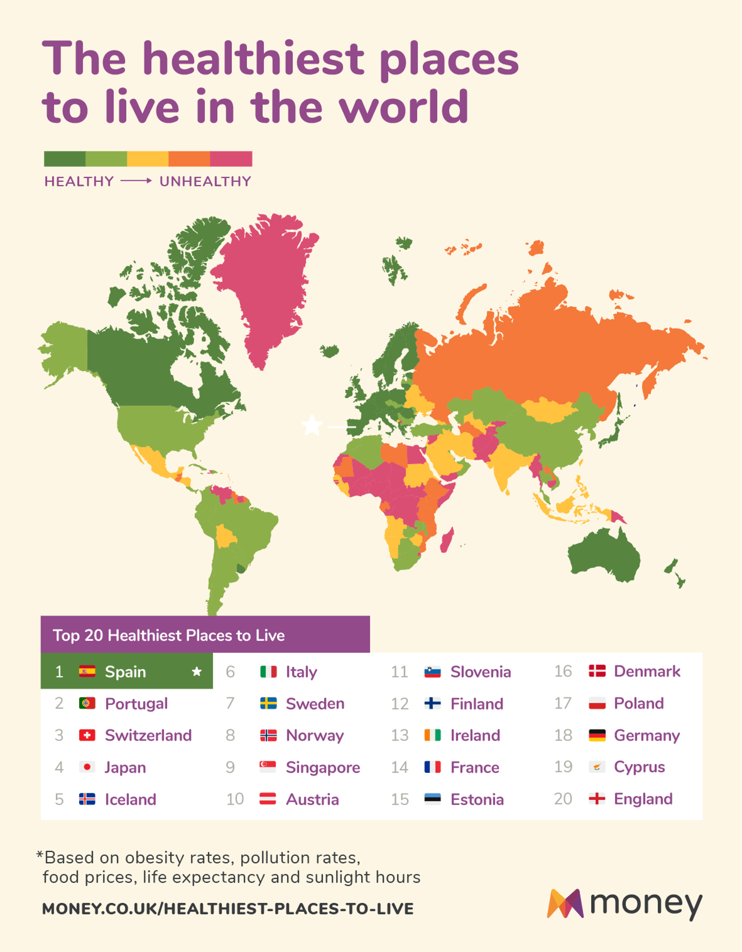 Top 20 Healthiest Countries In The World | Do You Know Which Is The Healthiest Country In 2021? Full List Here