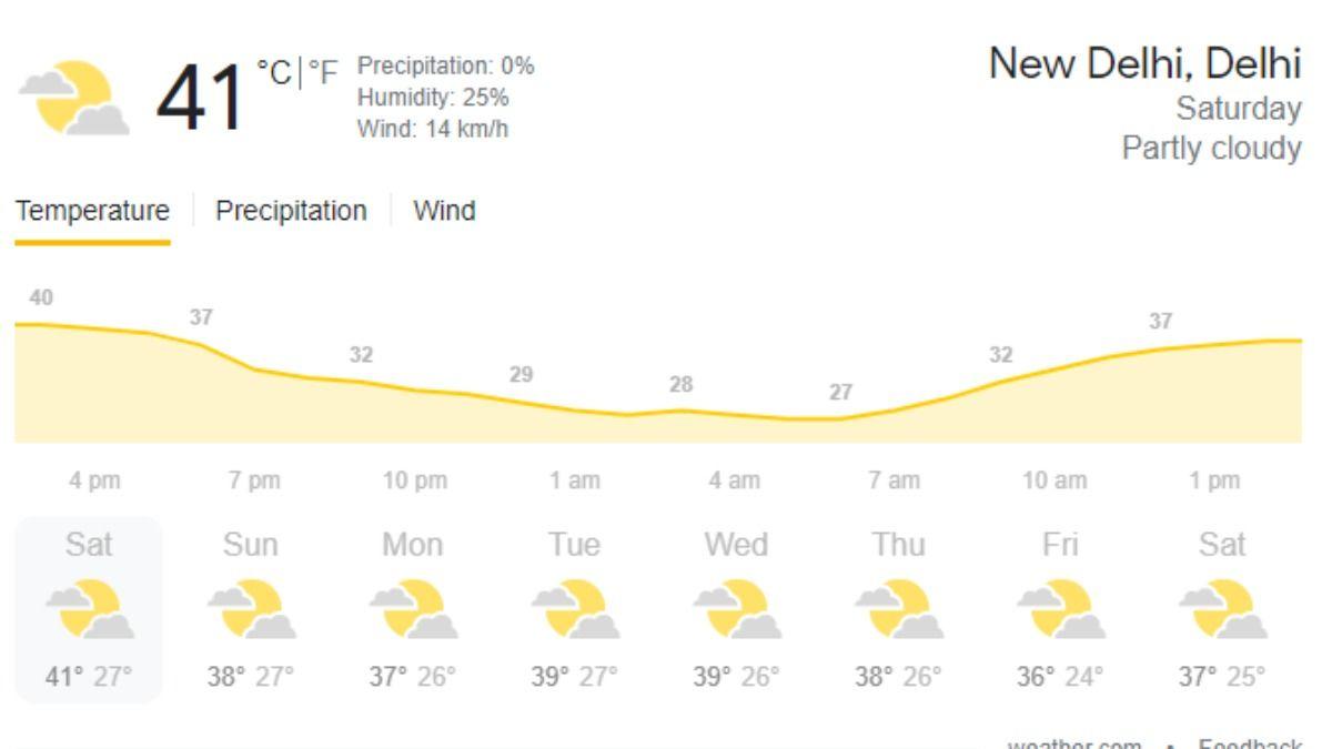 IPL 2021 MI vs CSK Match 27, New Delhi Weather