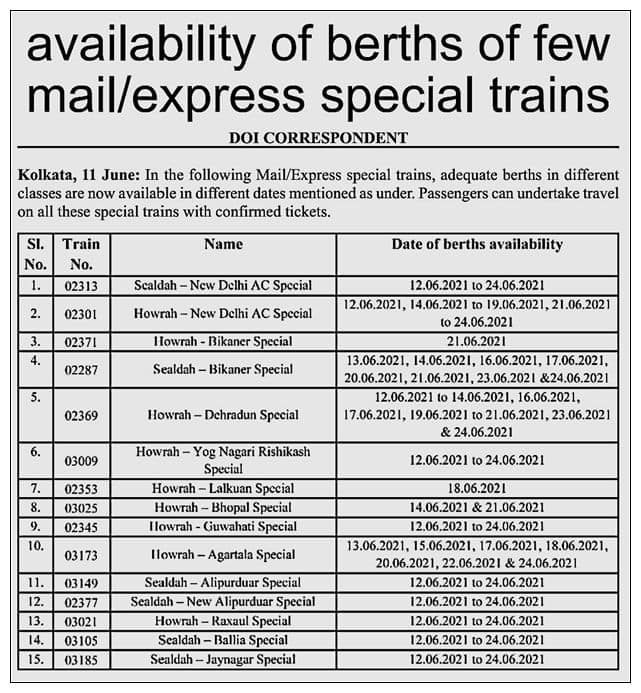 Mail/Express Special Trains List