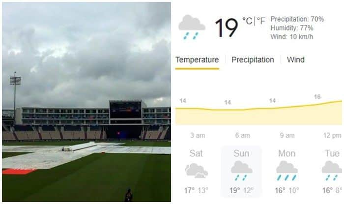 WTC Final: Day 3 Weather Forecast