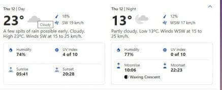 India vs England 2nd Test Day 1, Weather Forecast London, August 12 (Credit: Weather.com/Screengrab)